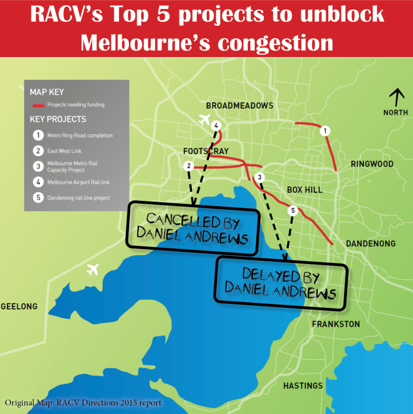 RACV's transport priorities