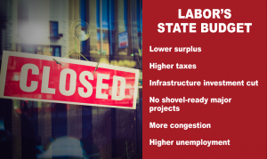 Labor's State Budget