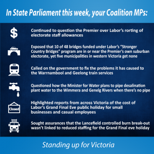 This week in Parliament 8 Oct 2015
