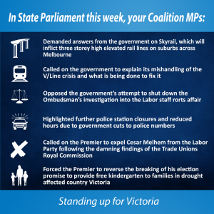This week in Parliament 11 Feb 2016