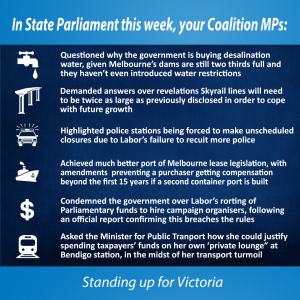 This week in Parliament 10 March 2016