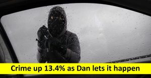 Crime up as Dan lets it happen