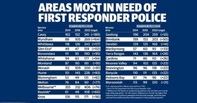 First responder shortages