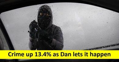 Crime up as Dan lets it happen
