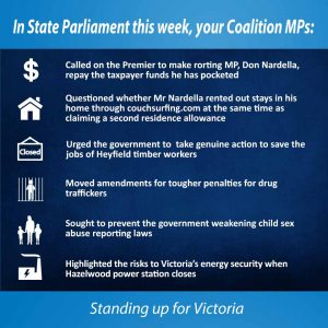 This week in Parliament 23 March 2017
